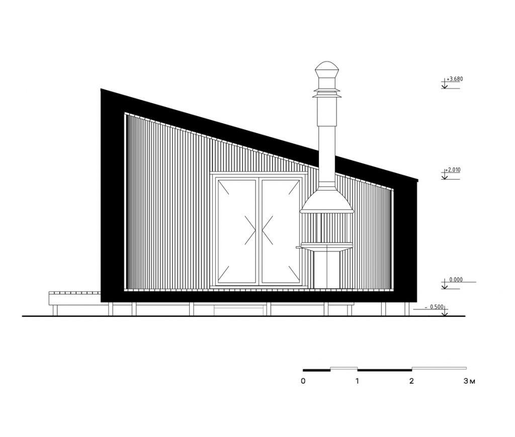 İskandinav Mimarisi